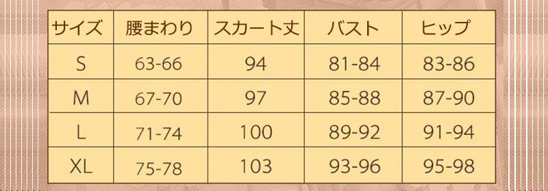 identity Ⅴ医師宴会メイド